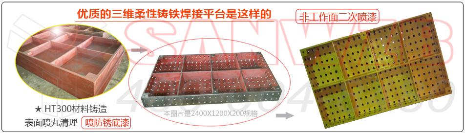 东莞三威三维柔性铸铁工装平台加工