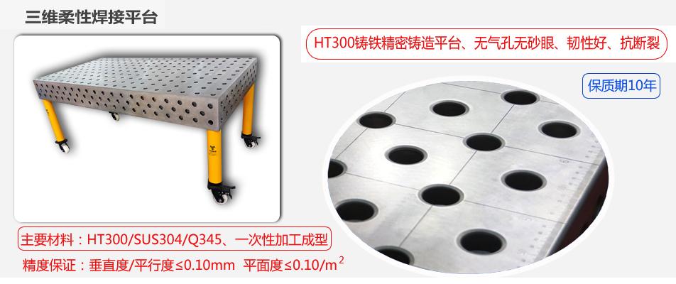 东莞三威柔性焊接平台